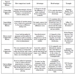 Comparative analysis essay as lens